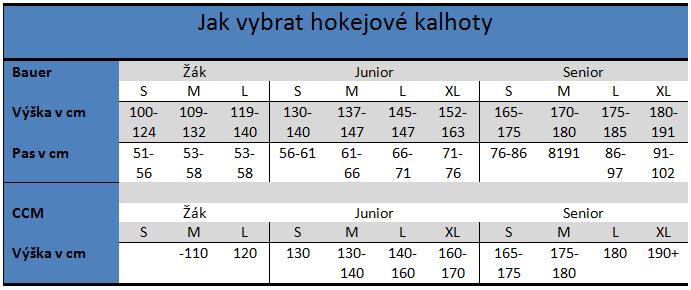 ... uvedených tabulkách jednotlivých značek (velikosti se mohou pro různé  značky lišit)!!! Zároveň by měla zvolené velikosti přibližně odpovídat i  výška. 88148b2f69